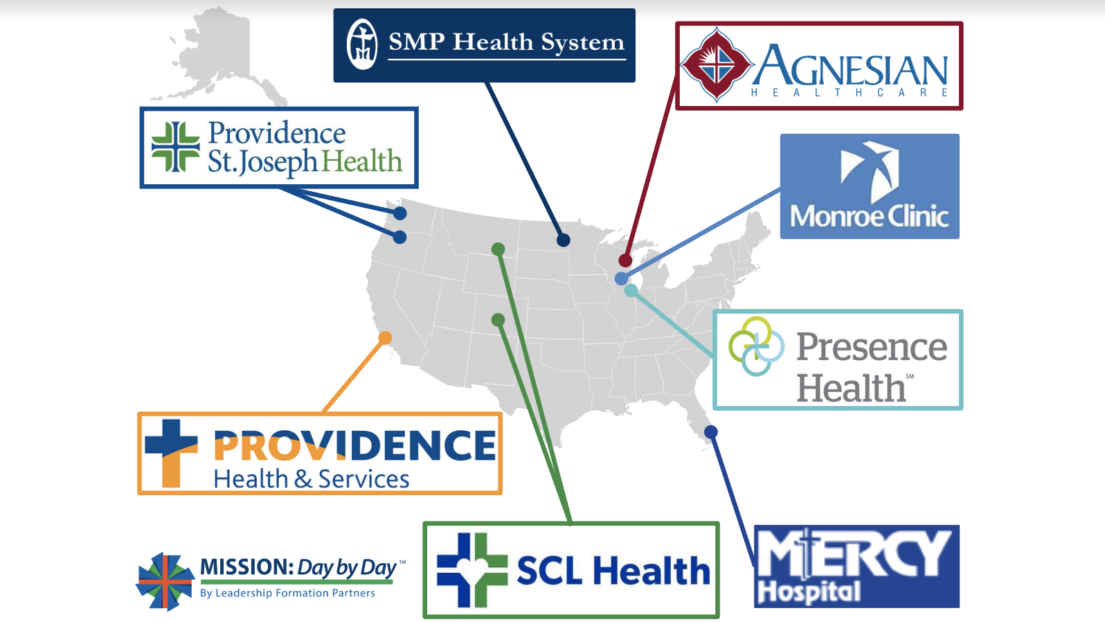 LFP Client and Partners Map